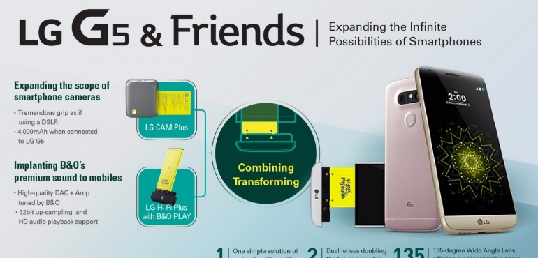 LG Friends: top 5 accessories for the LG G5